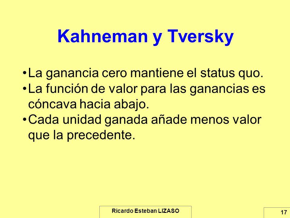 Ricardo Esteban LIZASO 17 Kahneman y Tversky La ganancia cero mantiene el status quo. La función de valor para las ganancias es cóncava hacia abajo. C