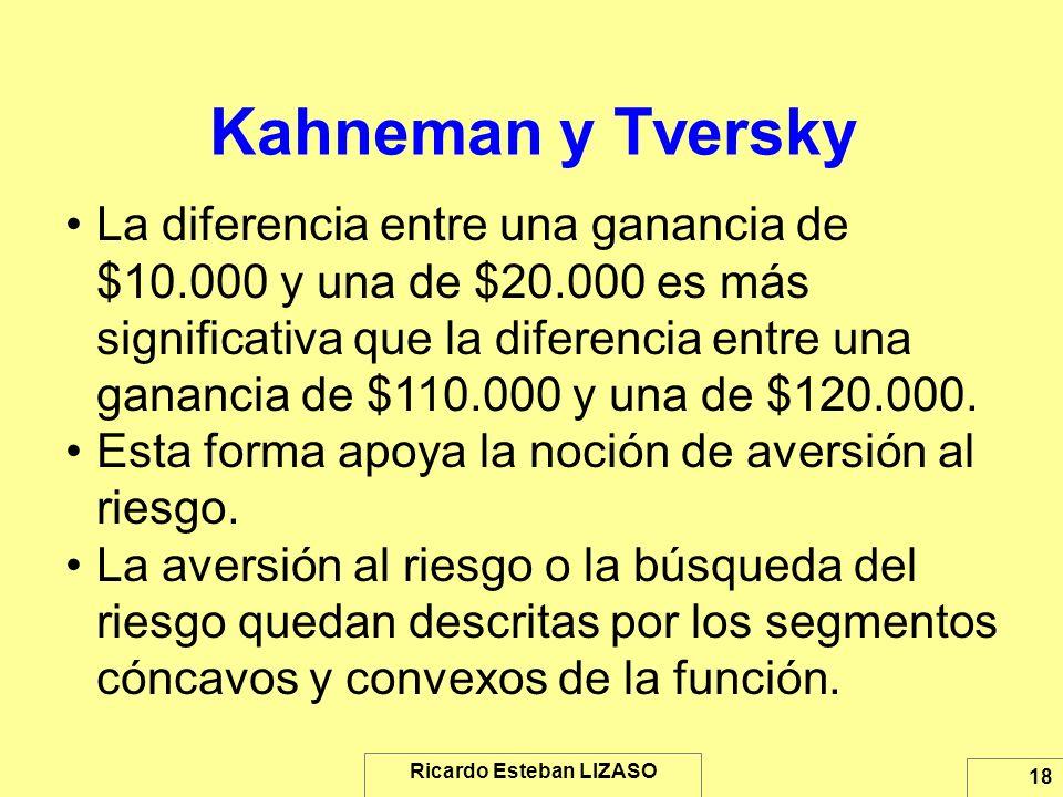Ricardo Esteban LIZASO 18 Kahneman y Tversky La diferencia entre una ganancia de $10.000 y una de $20.000 es más significativa que la diferencia entre