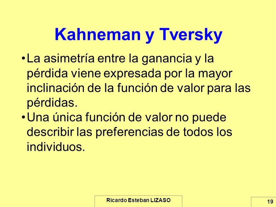 Ricardo Esteban LIZASO 19 Kahneman y Tversky La asimetría entre la ganancia y la pérdida viene expresada por la mayor inclinación de la función de val