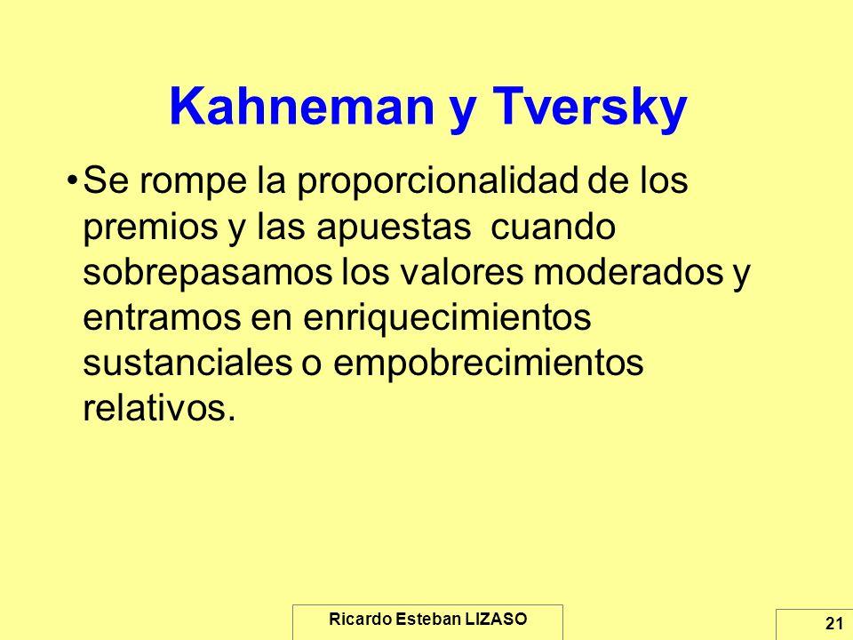 Ricardo Esteban LIZASO 21 Kahneman y Tversky Se rompe la proporcionalidad de los premios y las apuestas cuando sobrepasamos los valores moderados y en