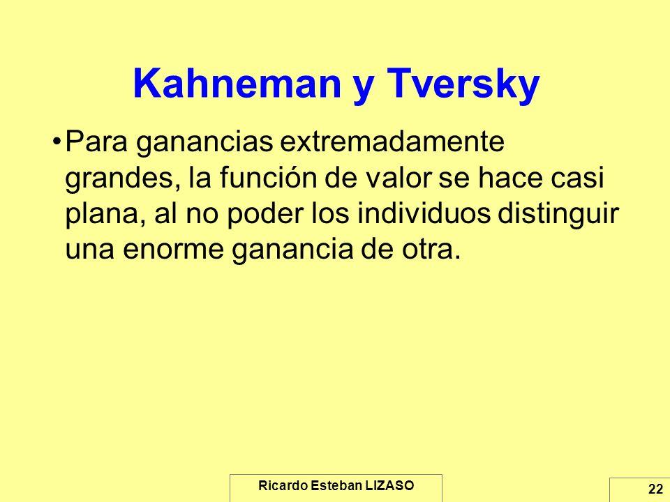 Ricardo Esteban LIZASO 22 Kahneman y Tversky Para ganancias extremadamente grandes, la función de valor se hace casi plana, al no poder los individuos