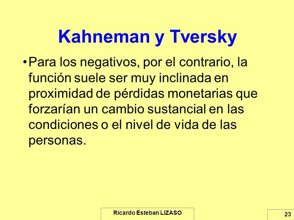 Ricardo Esteban LIZASO 23 Kahneman y Tversky Para los negativos, por el contrario, la función suele ser muy inclinada en proximidad de pérdidas moneta