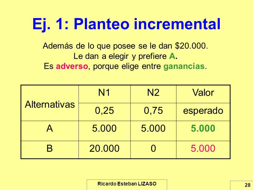 Ricardo Esteban LIZASO 28 Ej. 1: Planteo incremental Además de lo que posee se le dan $20.000. Le dan a elegir y prefiere A. Es adverso, porque elige