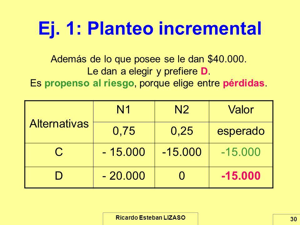 Ricardo Esteban LIZASO 30 Ej. 1: Planteo incremental Además de lo que posee se le dan $40.000. Le dan a elegir y prefiere D. Es propenso al riesgo, po