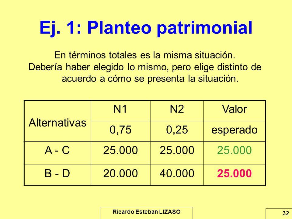 Ricardo Esteban LIZASO 32 Ej. 1: Planteo patrimonial En términos totales es la misma situación. Debería haber elegido lo mismo, pero elige distinto de
