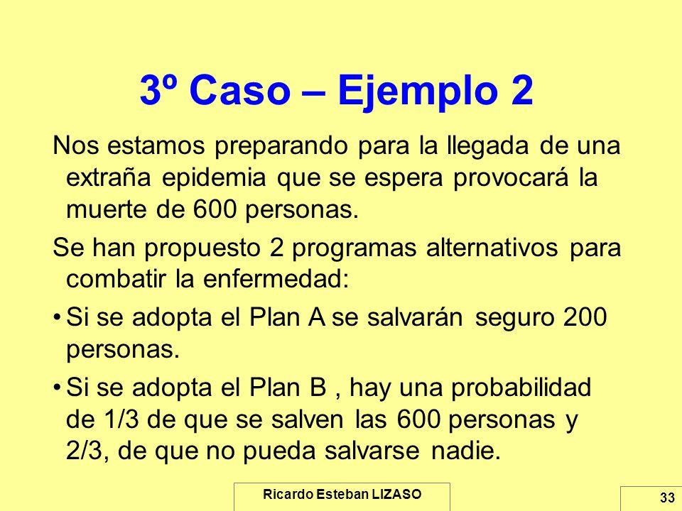 Ricardo Esteban LIZASO 33 3º Caso – Ejemplo 2 Nos estamos preparando para la llegada de una extraña epidemia que se espera provocará la muerte de 600