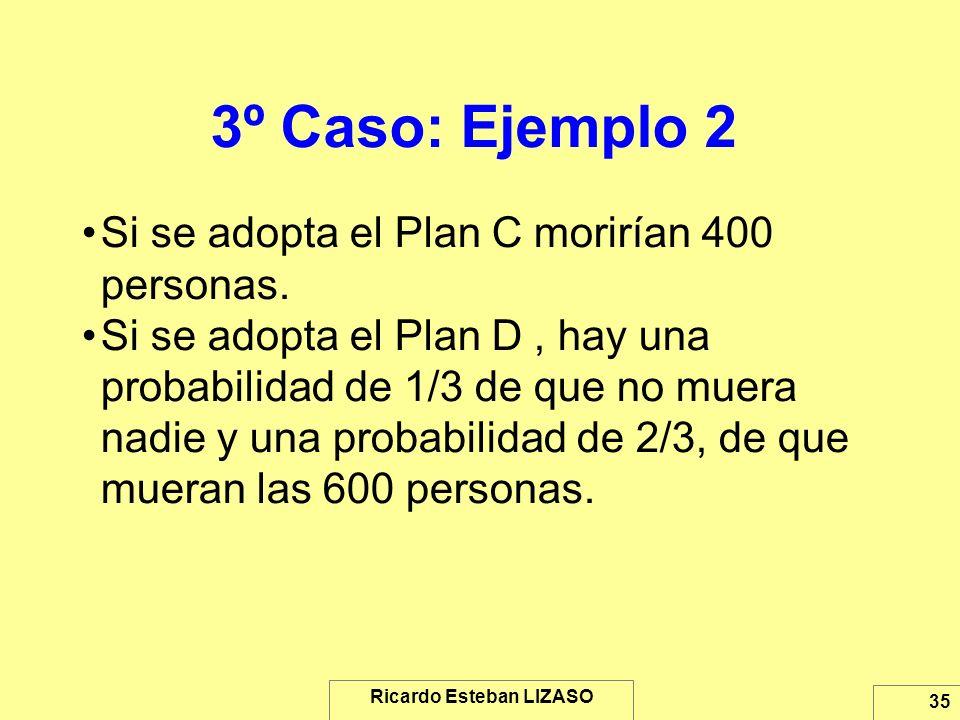 Ricardo Esteban LIZASO 35 3º Caso: Ejemplo 2 Si se adopta el Plan C morirían 400 personas. Si se adopta el Plan D, hay una probabilidad de 1/3 de que