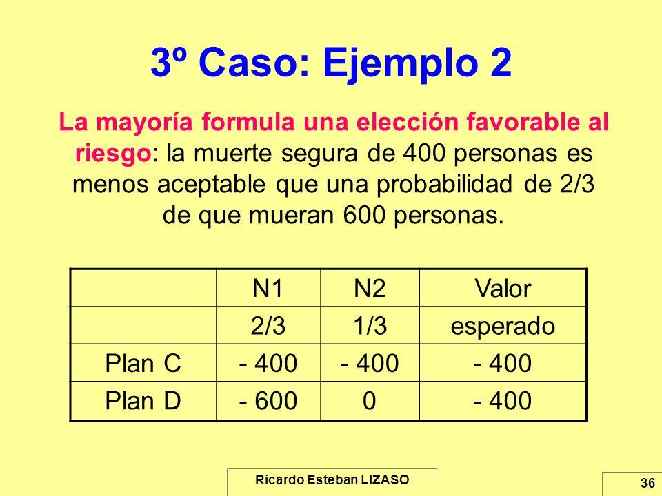Ricardo Esteban LIZASO 36 3º Caso: Ejemplo 2 La mayoría formula una elección favorable al riesgo: la muerte segura de 400 personas es menos aceptable
