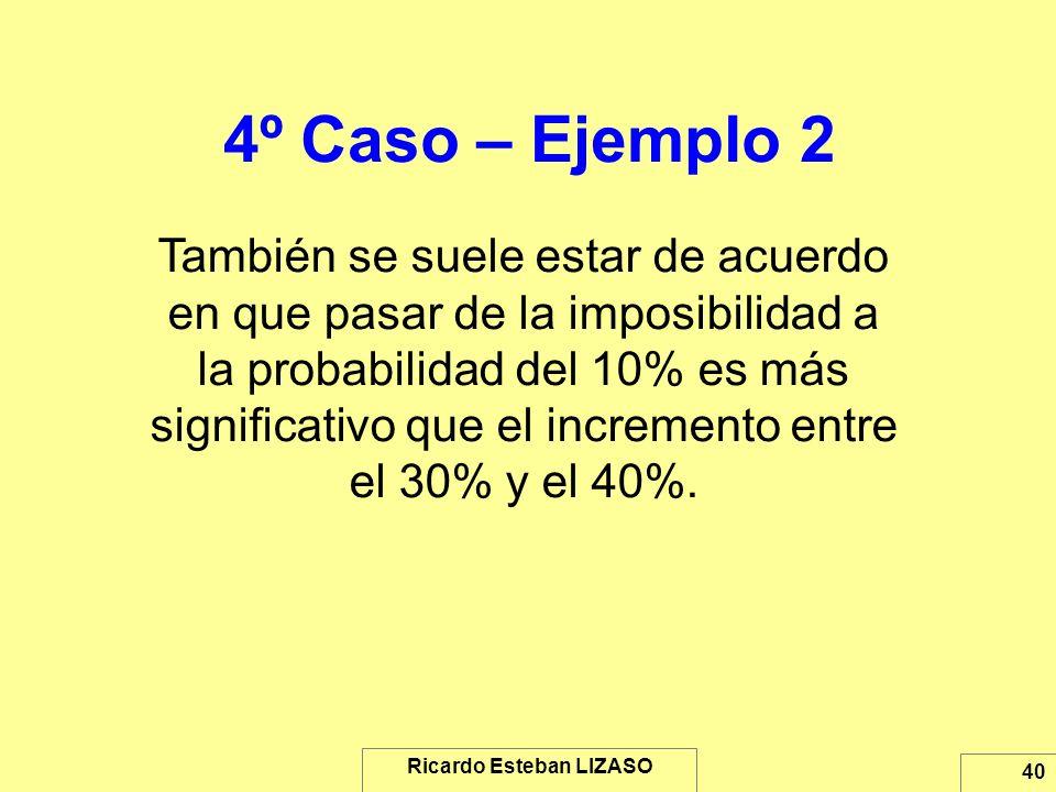Ricardo Esteban LIZASO 40 4º Caso – Ejemplo 2 También se suele estar de acuerdo en que pasar de la imposibilidad a la probabilidad del 10% es más sign