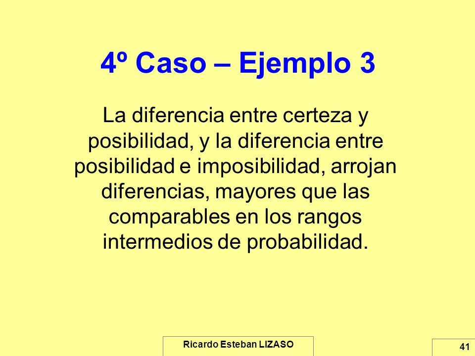 Ricardo Esteban LIZASO 41 4º Caso – Ejemplo 3 La diferencia entre certeza y posibilidad, y la diferencia entre posibilidad e imposibilidad, arrojan di
