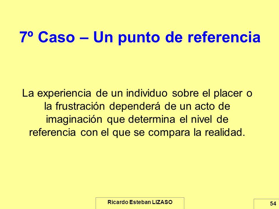 Ricardo Esteban LIZASO 54 7º Caso – Un punto de referencia La experiencia de un individuo sobre el placer o la frustración dependerá de un acto de ima