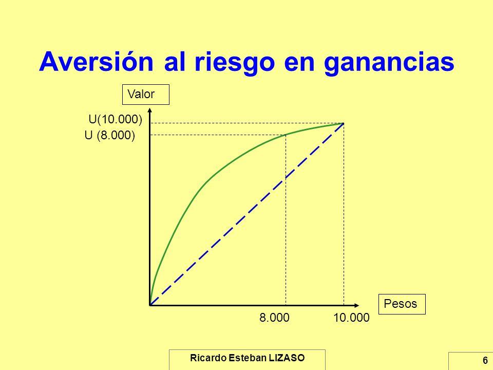 Ricardo Esteban LIZASO 7 AVERSIÓN AL RIESGO La mayoría de las personas prefieren la ganancia segura a la probabilidad, a pesar de que el juego da una mayor expectativa monetaria.