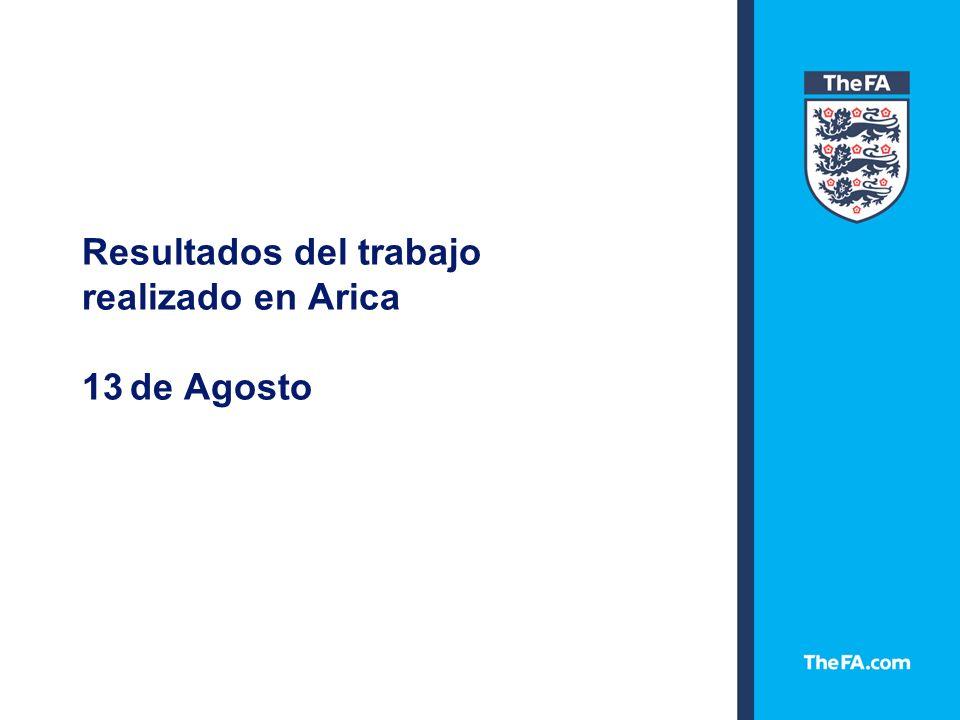 Plan de acción acordado para el fútbol Ariqueño Preparado por los que asistieron a la English FA workshop 13 de Agosto de 2008