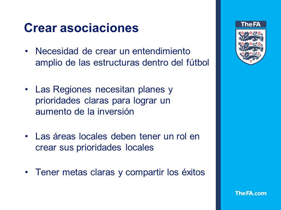 Crear asociaciones Necesidad de crear un entendimiento amplio de las estructuras dentro del fútbol Las Regiones necesitan planes y prioridades claras para lograr un aumento de la inversión Las áreas locales deben tener un rol en crear sus prioridades locales Tener metas claras y compartir los éxitos