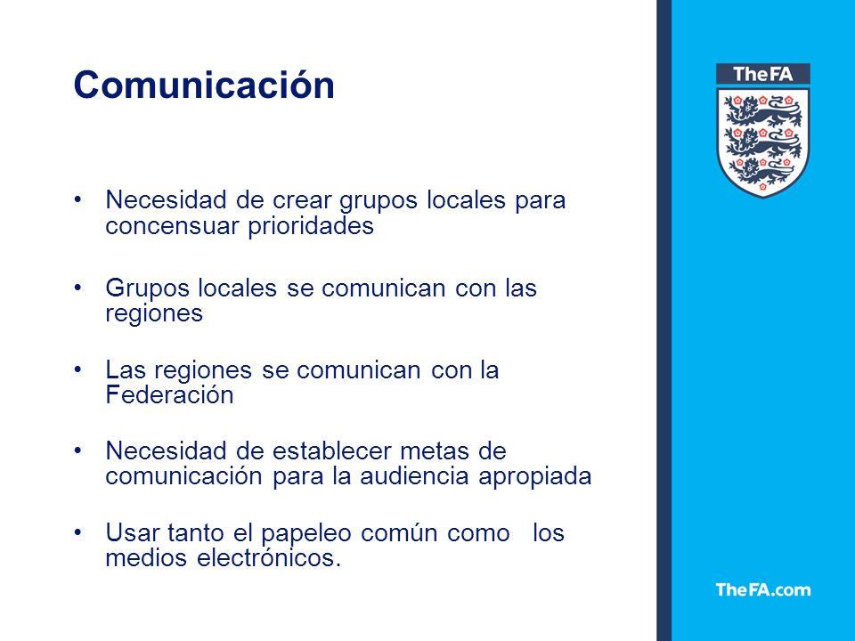 Comunicación Necesidad de crear grupos locales para concensuar prioridades Grupos locales se comunican con las regiones Las regiones se comunican con la Federación Necesidad de establecer metas de comunicación para la audiencia apropiada Usar tanto el papeleo común como los medios electrónicos.