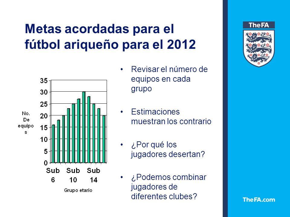 Revisar el número de equipos en cada grupo Estimaciones muestran los contrario ¿Por qué los jugadores desertan.