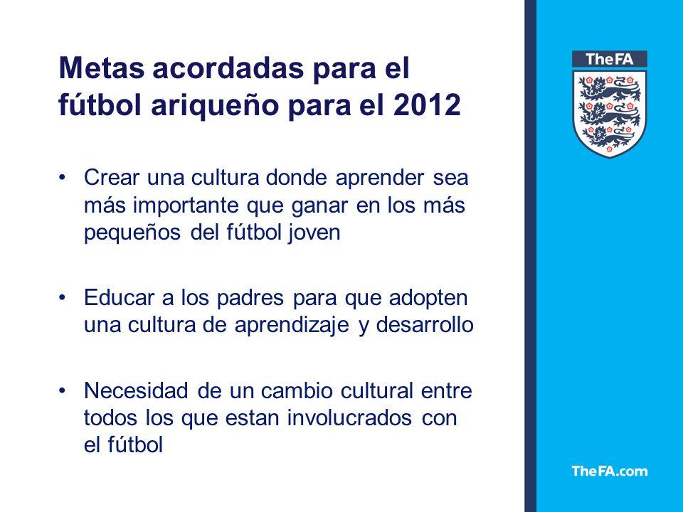 Metas acordadas para el fútbol ariqueño para el 2012 Crear una cultura donde aprender sea más importante que ganar en los más pequeños del fútbol joven Educar a los padres para que adopten una cultura de aprendizaje y desarrollo Necesidad de un cambio cultural entre todos los que estan involucrados con el fútbol
