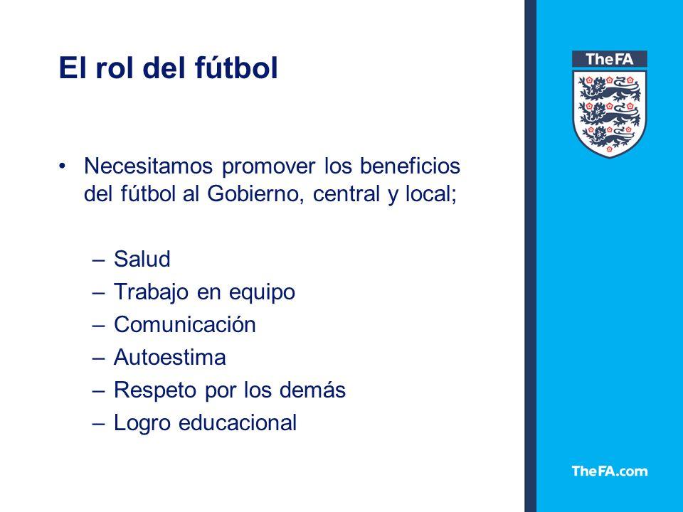 El rol del fútbol Necesitamos promover los beneficios del fútbol al Gobierno, central y local; –Salud –Trabajo en equipo –Comunicación –Autoestima –Respeto por los demás –Logro educacional