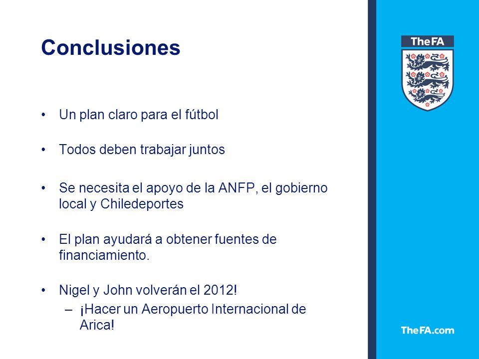 Conclusiones Un plan claro para el fútbol Todos deben trabajar juntos Se necesita el apoyo de la ANFP, el gobierno local y Chiledeportes El plan ayudará a obtener fuentes de financiamiento.