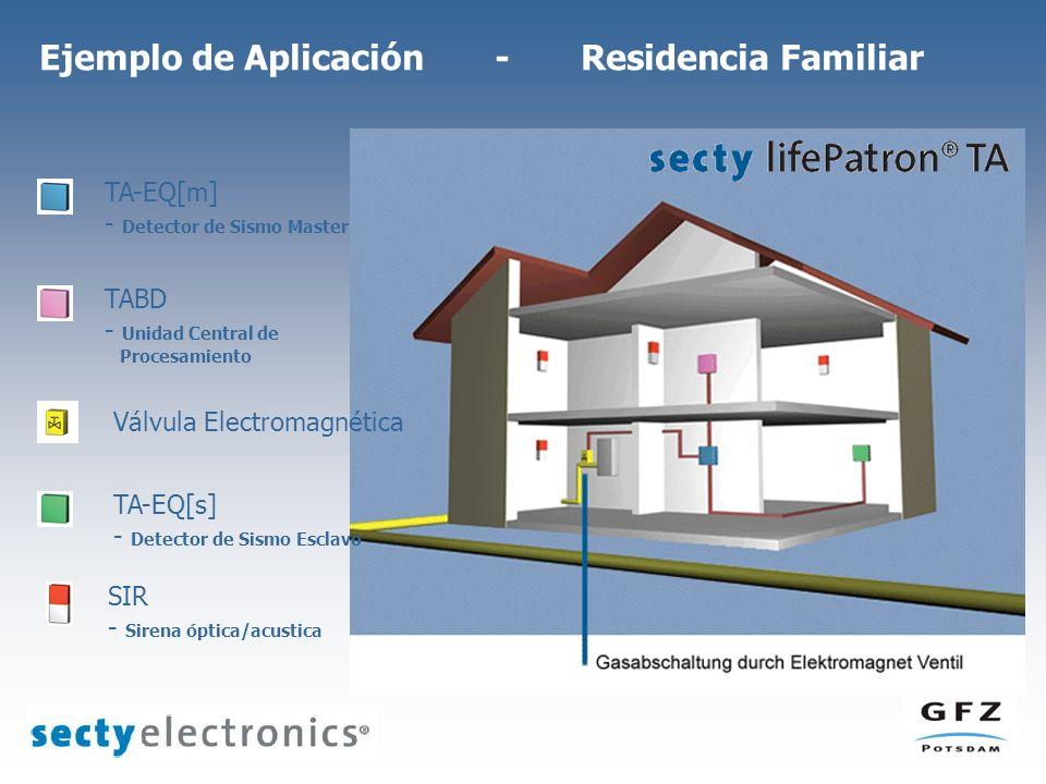 Ejemplo de Aplicación - Residencia Familiar TA-EQ[m] - Detector de Sismo Master TABD - Unidad Central de Procesamiento Válvula Electromagnética SIR - Sirena óptica/acustica TA-EQ[s] - Detector de Sismo Esclavo