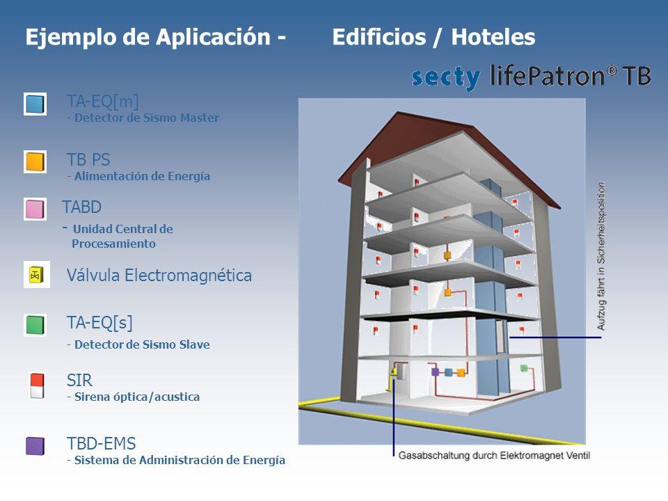 Ejemplo de Aplicación - Edificios / Hoteles TA-EQ[m] - Detector de Sismo Master TABD - Unidad Central de Procesamiento Válvula Electromagnética SIR -