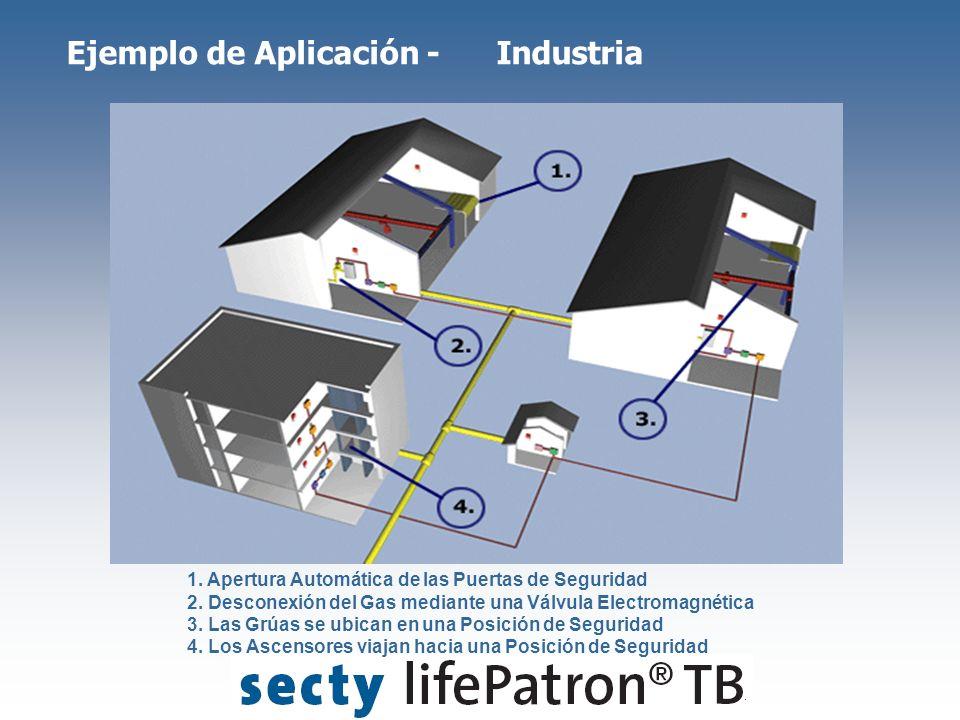Ejemplo de Aplicación - Industria 1. Apertura Automática de las Puertas de Seguridad 2. Desconexión del Gas mediante una Válvula Electromagnética 3. L