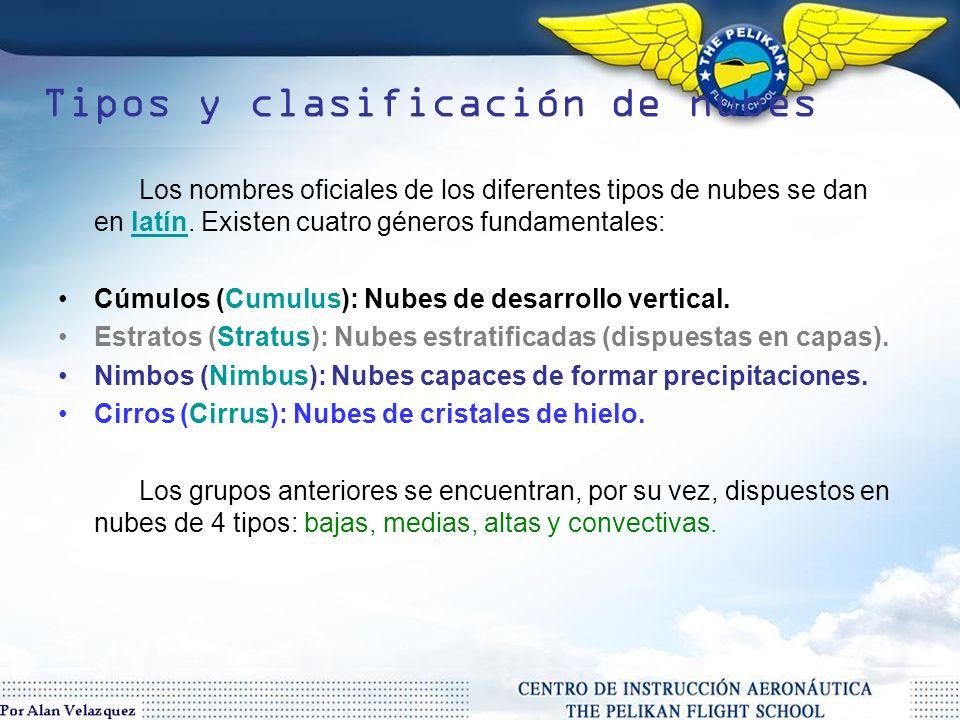 Definición Una nube consiste en una masa de aire visible formada por gotas de agua microscópicas suspendidas en la atmósfera.