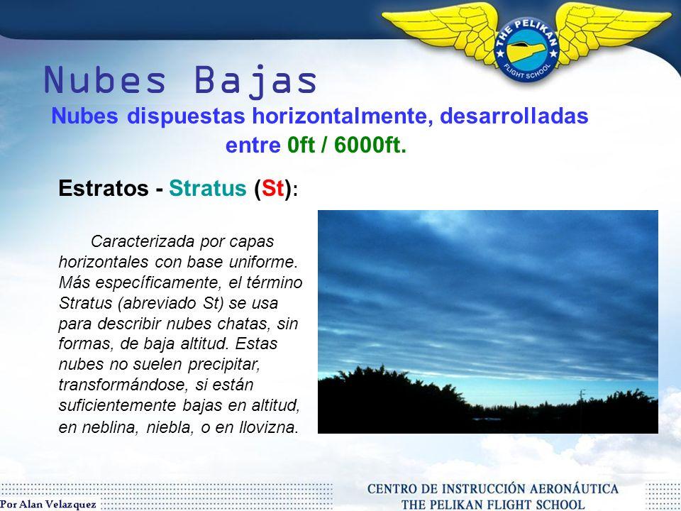 Tipos y clasificación de nubes Los nombres oficiales de los diferentes tipos de nubes se dan en latín.