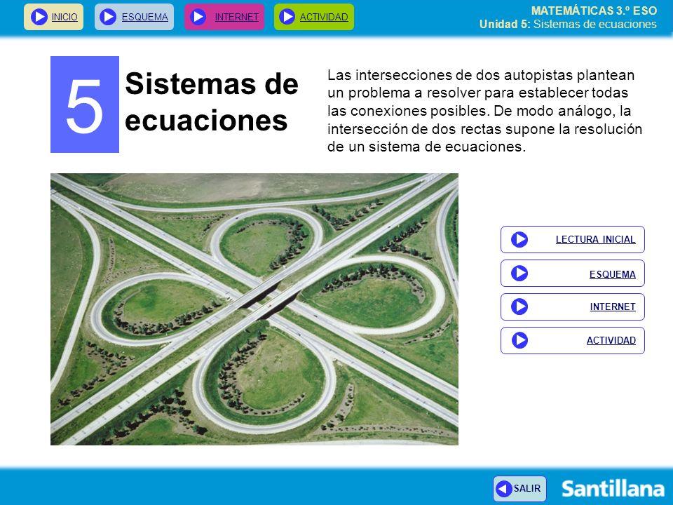 MATEMÁTICAS 3.º ESO Unidad 5: Sistemas de ecuaciones INICIOESQUEMA INTERNETACTIVIDAD 5 Sistemas de ecuaciones Las intersecciones de dos autopistas pla