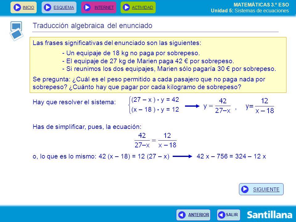 MATEMÁTICAS 3.º ESO Unidad 5: Sistemas de ecuaciones INICIOESQUEMA INTERNETACTIVIDAD Traducción algebraica del enunciado Las frases significativas del
