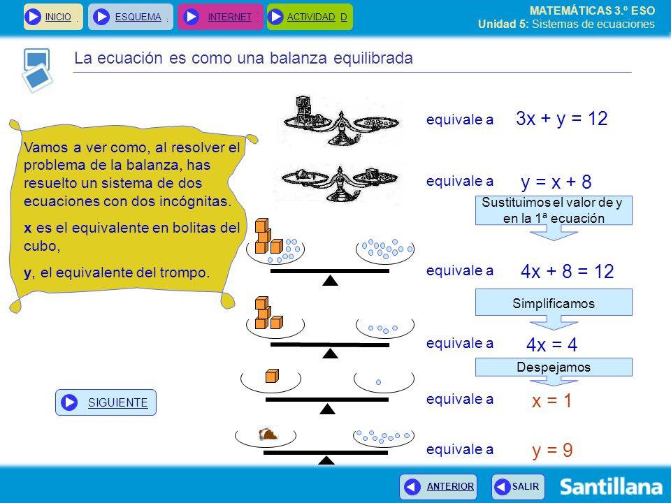 MATEMÁTICAS 3.º ESO Unidad 5: Sistemas de ecuaciones INICIOESQUEMA INTERNETACTIVIDAD La ecuación es como una balanza equilibrada INICIOESQUEMA INTERNE