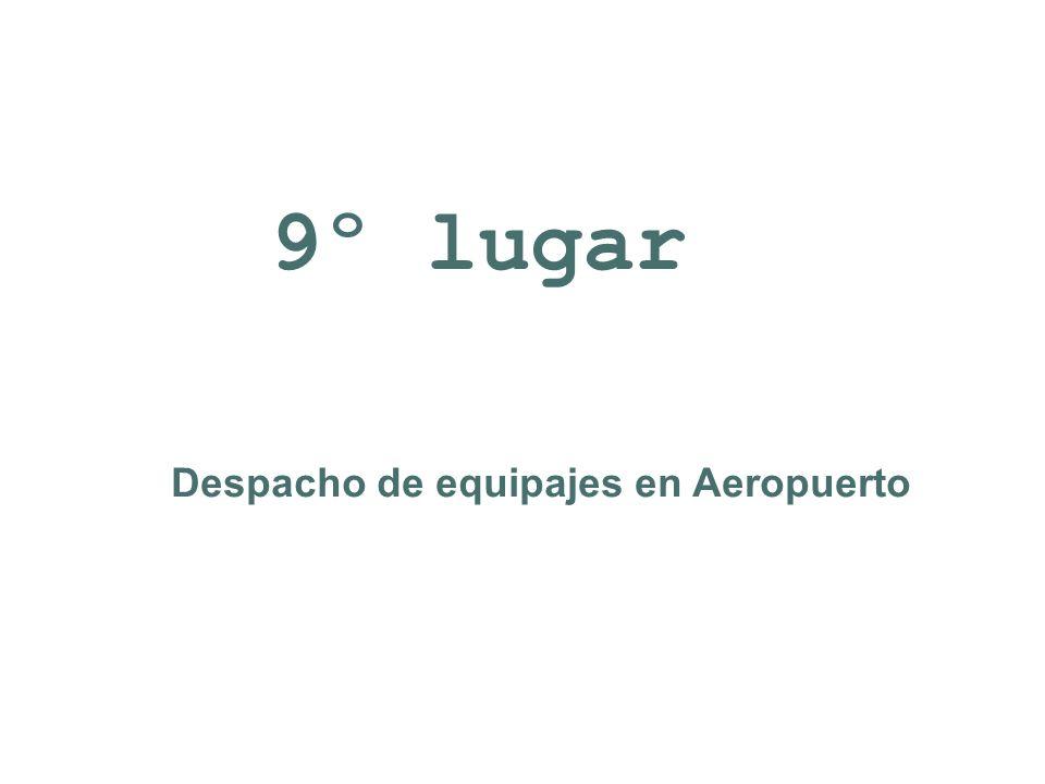 9º lugar Despacho de equipajes en Aeropuerto