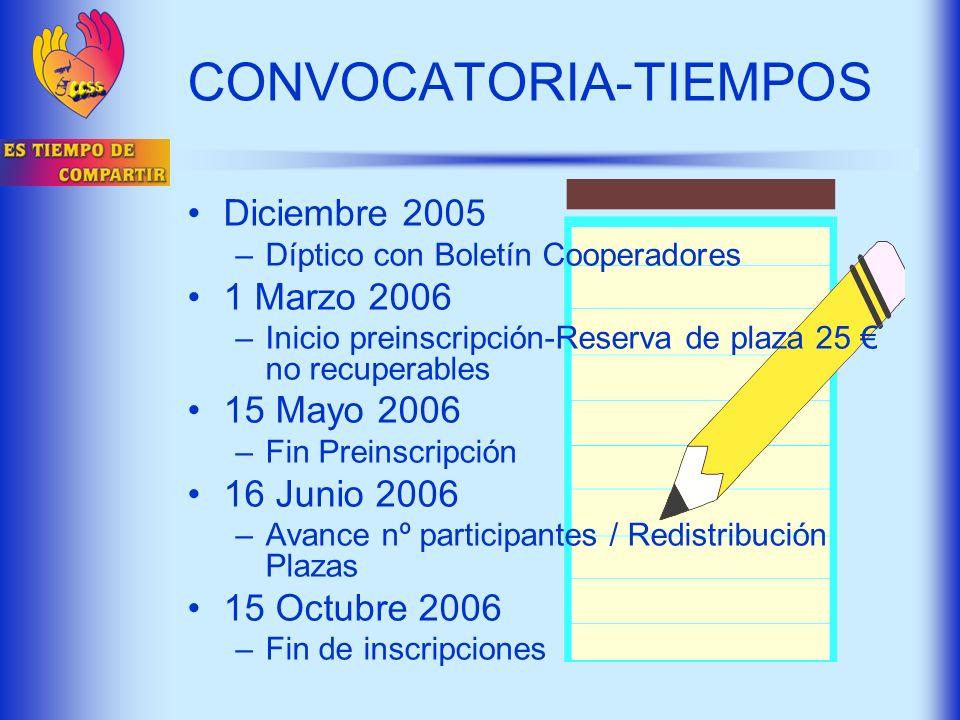 CONVOCATORIA-TIEMPOS Diciembre 2005 –Díptico con Boletín Cooperadores 1 Marzo 2006 –Inicio preinscripción-Reserva de plaza 25 no recuperables 15 Mayo