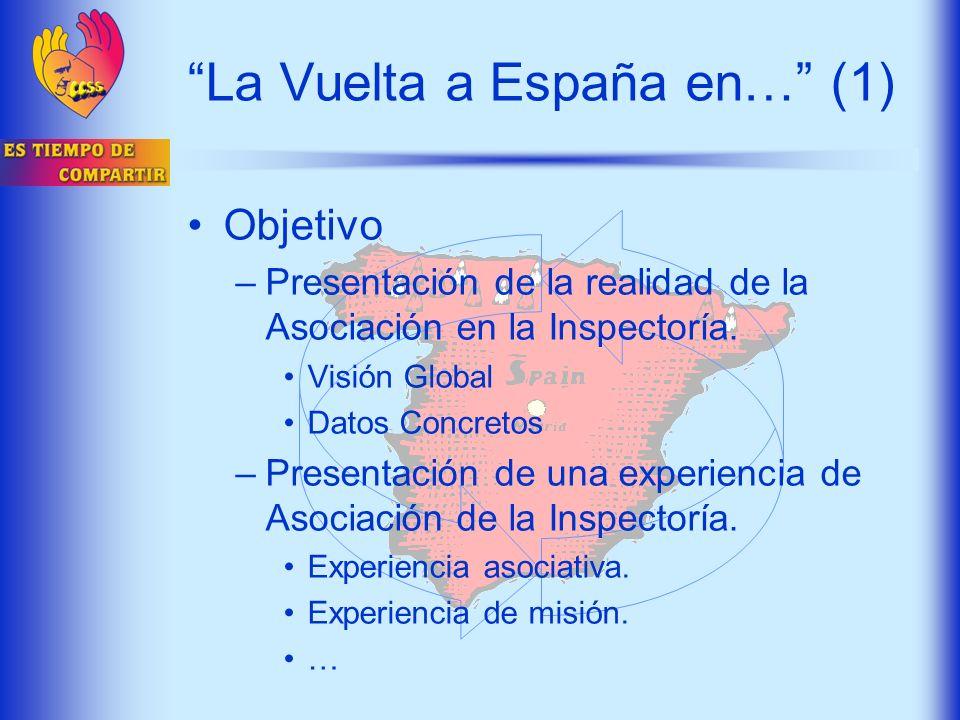La Vuelta a España en… (1) Objetivo –Presentación de la realidad de la Asociación en la Inspectoría. Visión Global Datos Concretos –Presentación de un
