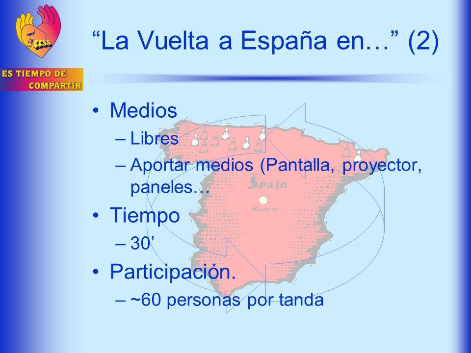 La Vuelta a España en… (2) Medios –Libres –Aportar medios (Pantalla, proyector, paneles… Tiempo –30 Participación. –~60 personas por tanda