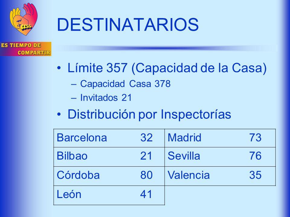 DESTINATARIOS Límite 357 (Capacidad de la Casa) –Capacidad Casa 378 –Invitados 21 Distribución por Inspectorías Barcelona32Madrid73 Bilbao21Sevilla76 Córdoba80Valencia35 León41