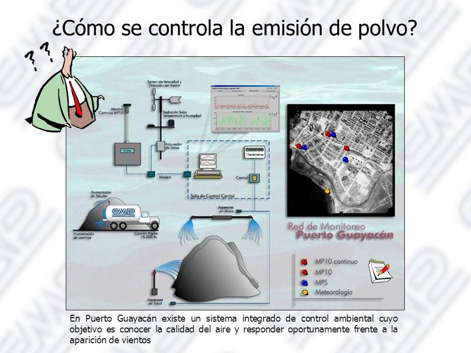 ¿Cómo se controla la emisión de polvo.