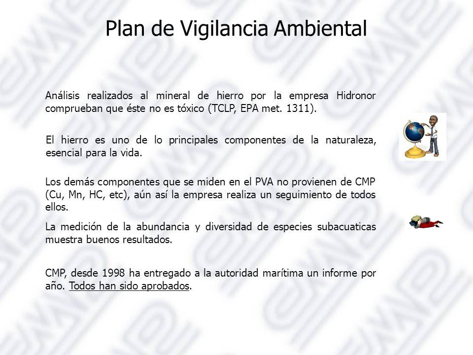Plan de Vigilancia Ambiental CMP, desde 1998 ha entregado a la autoridad marítima un informe por año.