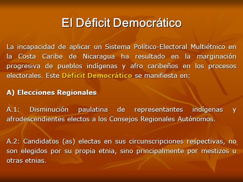 El Déficit Democrático La incapacidad de aplicar un Sistema Político-Electoral Multiétnico en la Costa Caribe de Nicaragua ha resultado en la marginac