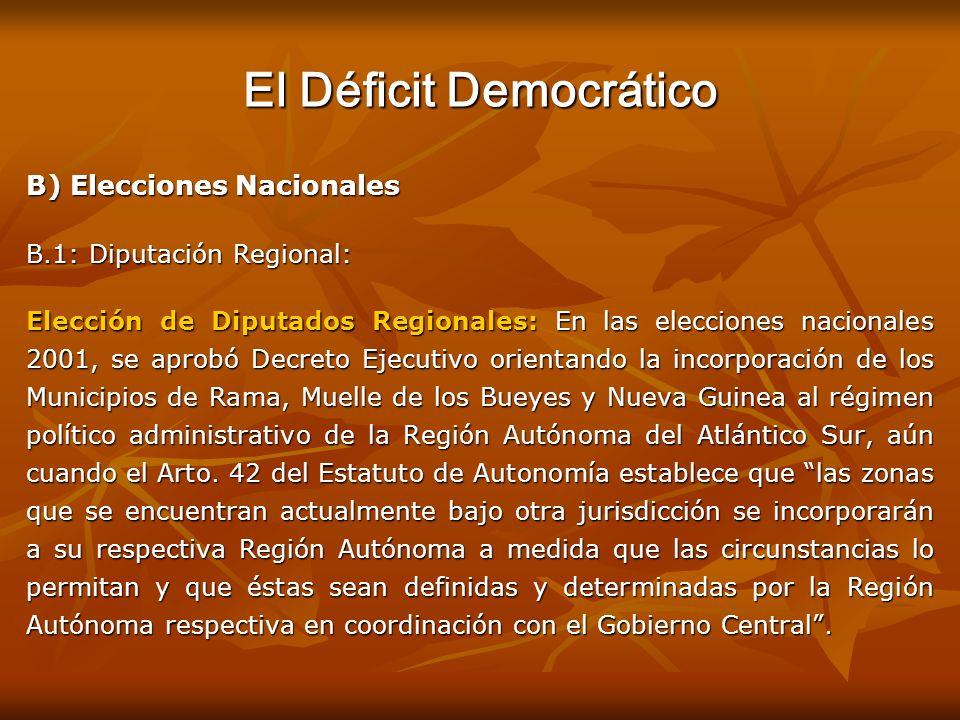 El Déficit Democrático B) Elecciones Nacionales B.1: Diputación Regional: Elección de Diputados Regionales: En las elecciones nacionales 2001, se apro