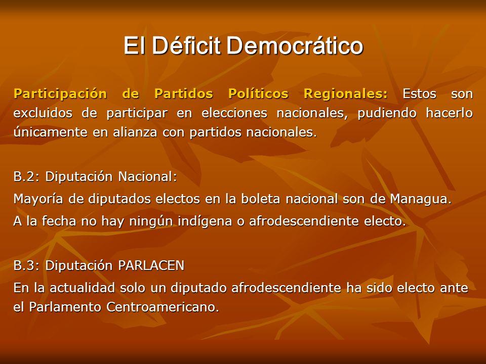 El Déficit Democrático Participación de Partidos Políticos Regionales: Estos son excluidos de participar en elecciones nacionales, pudiendo hacerlo ún