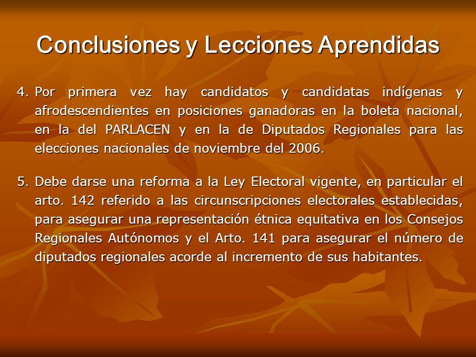 Conclusiones y Lecciones Aprendidas 4.Por primera vez hay candidatos y candidatas indígenas y afrodescendientes en posiciones ganadoras en la boleta n