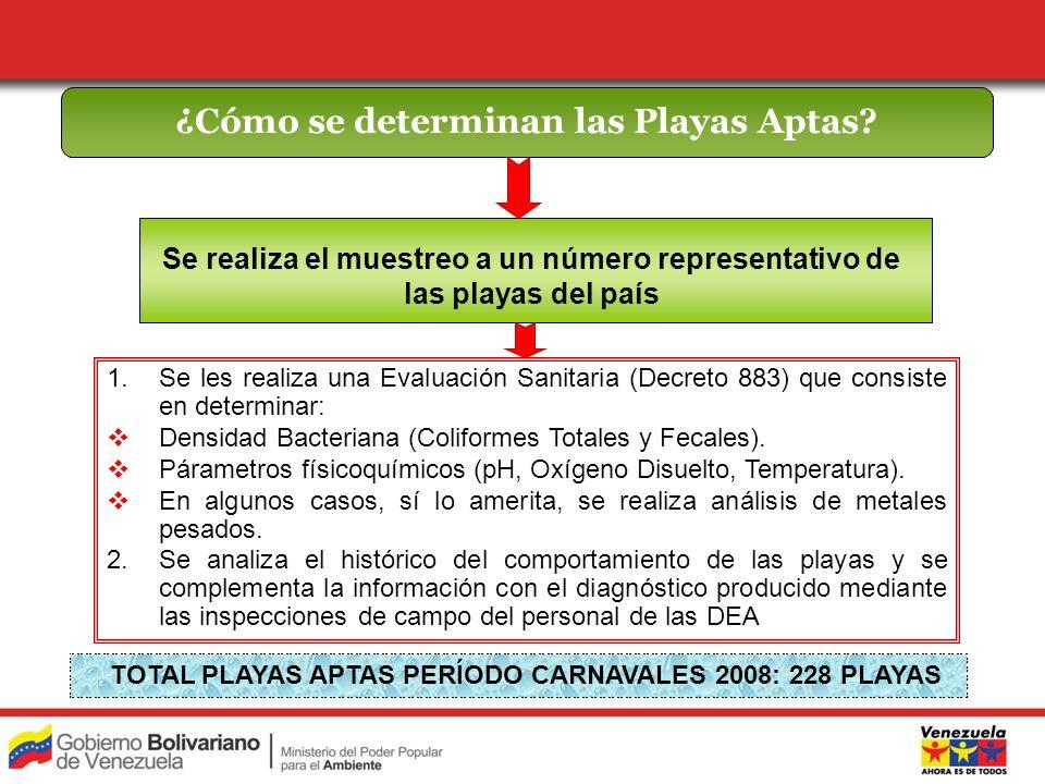 1.Se les realiza una Evaluación Sanitaria (Decreto 883) que consiste en determinar: Densidad Bacteriana (Coliformes Totales y Fecales).