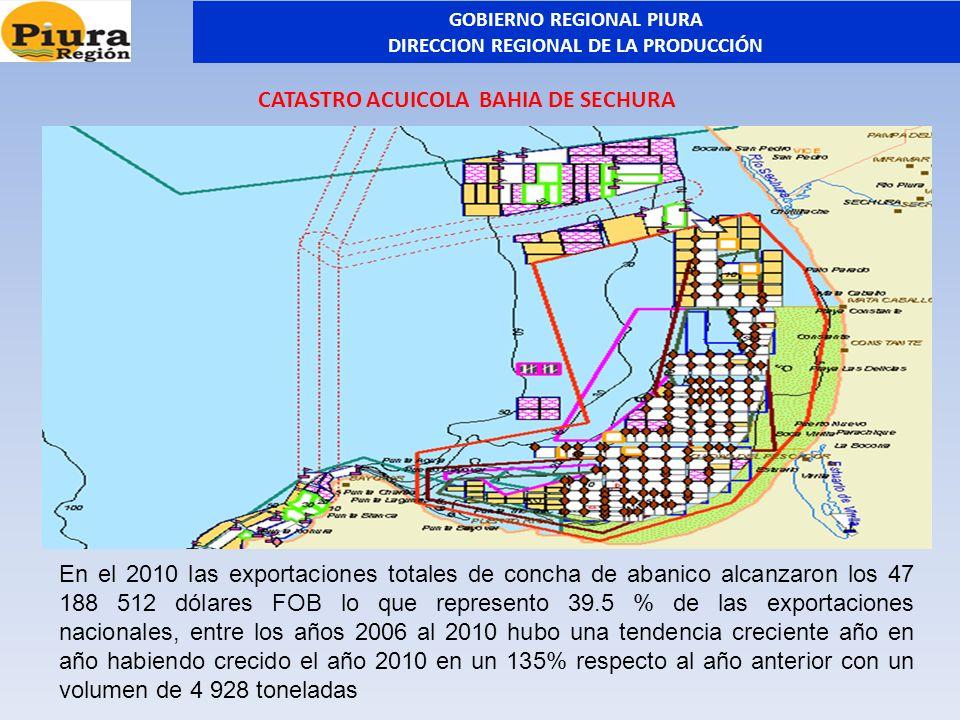 CATASTRO ACUICOLA BAHIA DE SECHURA En el 2010 las exportaciones totales de concha de abanico alcanzaron los 47 188 512 dólares FOB lo que represento 3