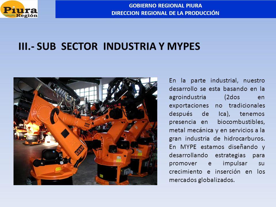 III.- SUB SECTOR INDUSTRIA Y MYPES En la parte industrial, nuestro desarrollo se esta basando en la agroindustria (2dos en exportaciones no tradiciona