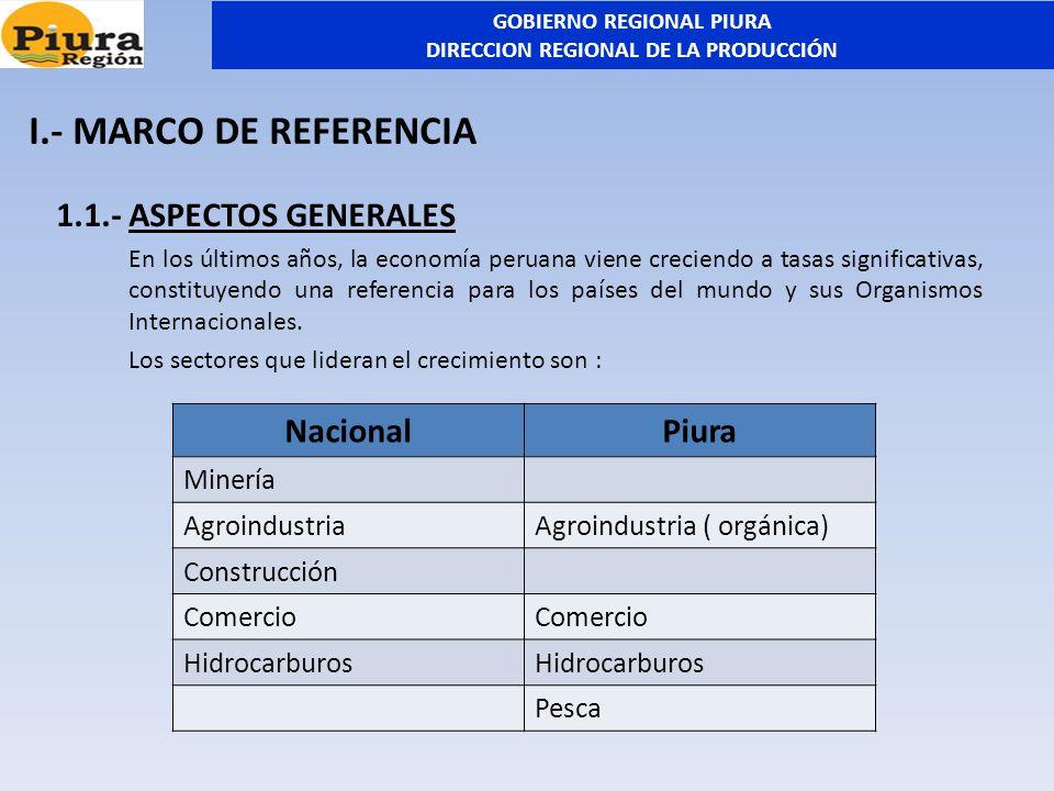 I.- MARCO DE REFERENCIA 1.1.- ASPECTOS GENERALES En los últimos años, la economía peruana viene creciendo a tasas significativas, constituyendo una re