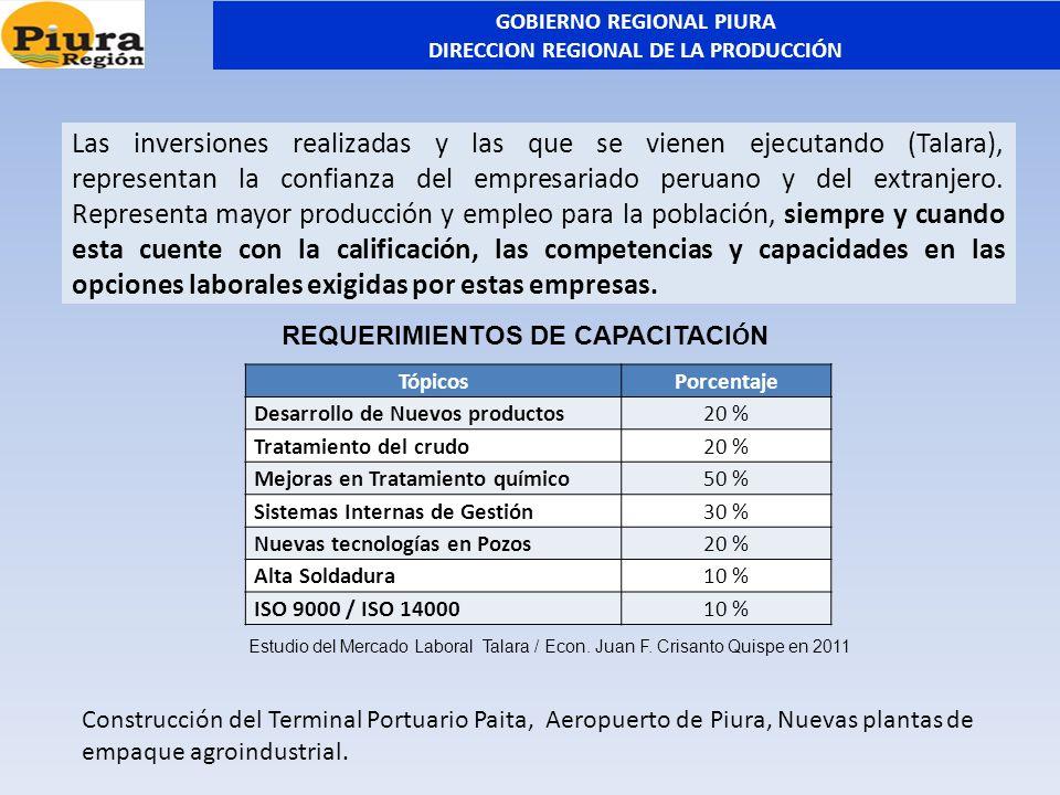 Las inversiones realizadas y las que se vienen ejecutando (Talara), representan la confianza del empresariado peruano y del extranjero. Representa may