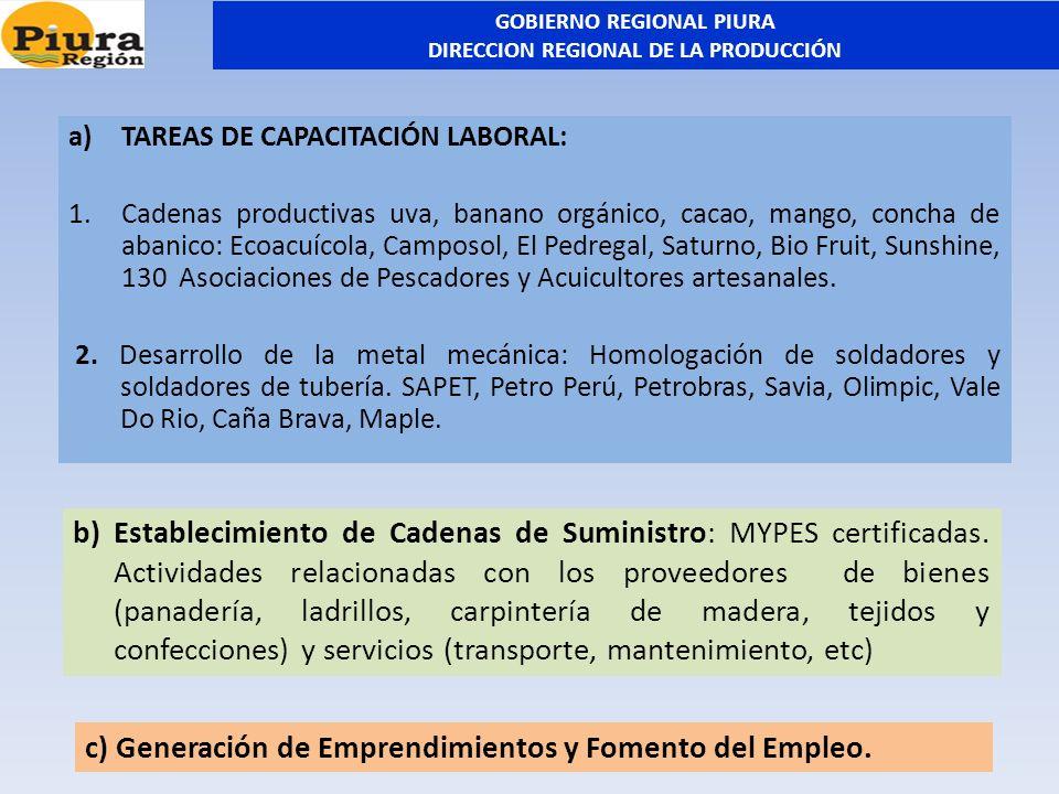 a)TAREAS DE CAPACITACIÓN LABORAL: 1.Cadenas productivas uva, banano orgánico, cacao, mango, concha de abanico: Ecoacuícola, Camposol, El Pedregal, Sat
