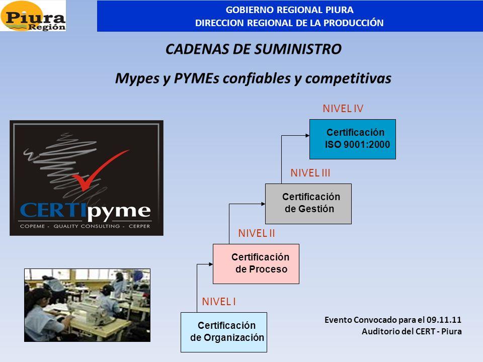 Evento Convocado para el 09.11.11 Auditorio del CERT - Piura CADENAS DE SUMINISTRO Mypes y PYMEs confiables y competitivas Certificación de Organizaci