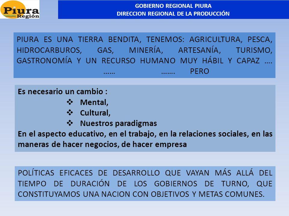 Es necesario un cambio : Mental, Cultural, Nuestros paradigmas En el aspecto educativo, en el trabajo, en la relaciones sociales, en las maneras de ha